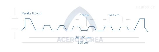 acanalado-acrylit-T-218kr18-aceros-crea
