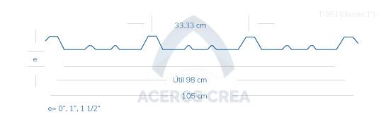 acanalado-acrylit-T-951-Glamet-1-aceros-crea