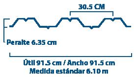 losacero-medidas-01