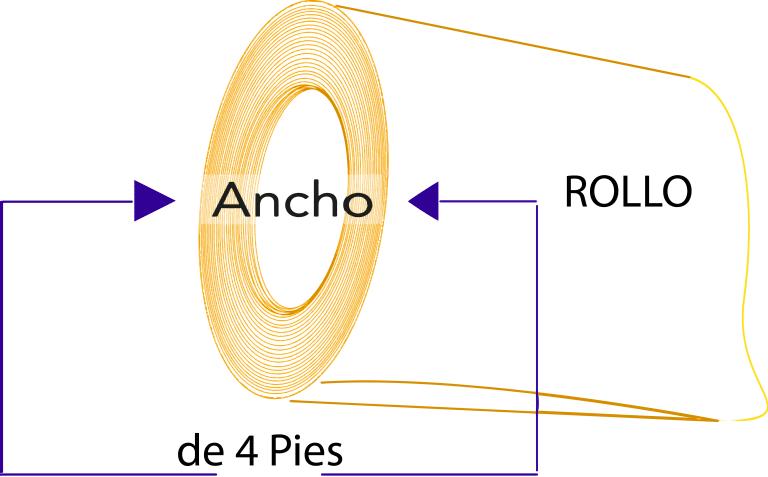 rollo-4-pies-vector-medidas